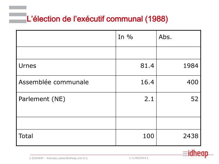 L'élection de l'exécutif communal (1988)