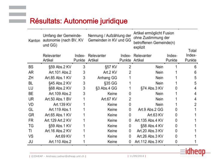 Résultats: Autonomie juridique