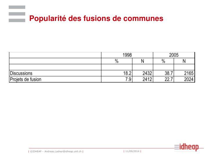 Popularité des fusions de communes