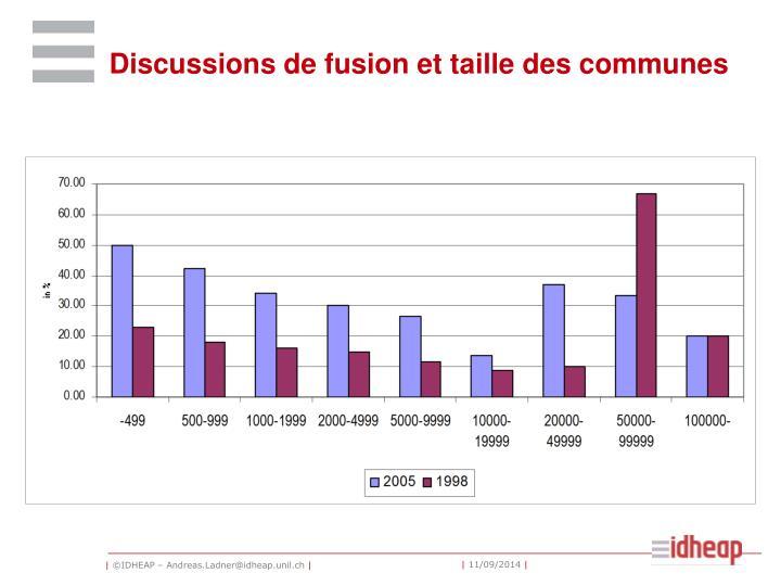 Discussions de fusion et taille des communes