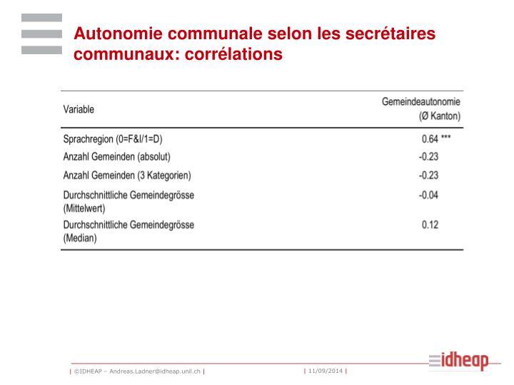 Autonomie communale selon les secrétaires communaux: corrélations