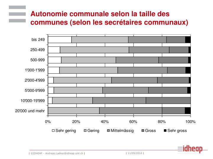 Autonomie communale selon la taille des communes (selon les secrétaires communaux)