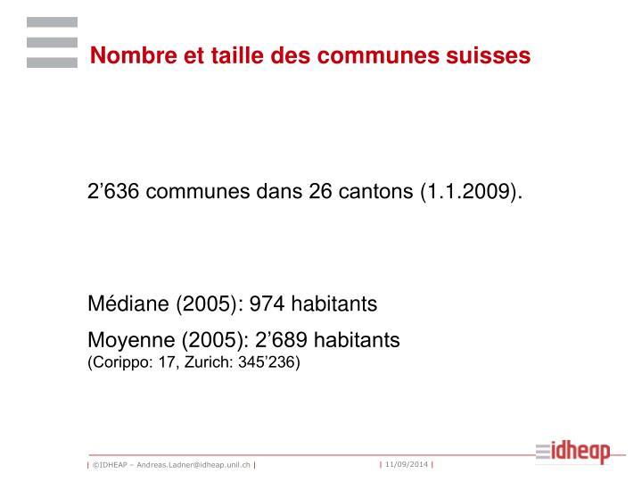 Nombre et taille des communes