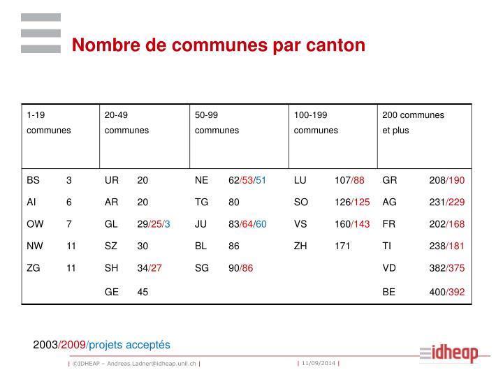 Nombre de communes par canton