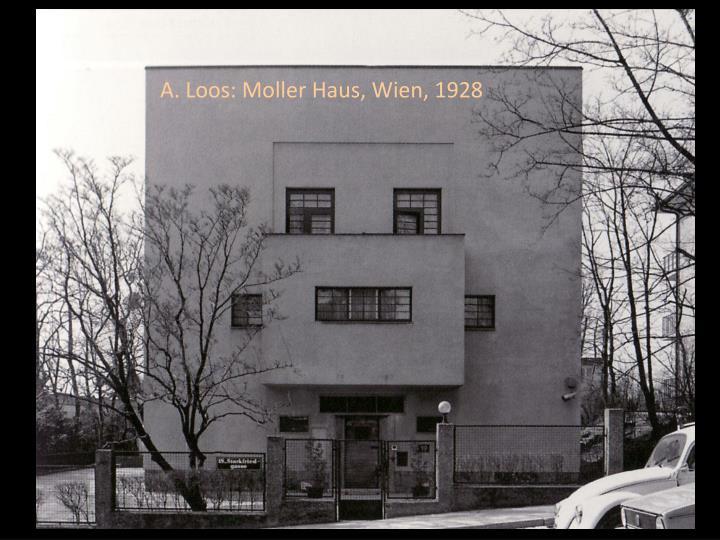 A. Loos: Moller Haus, Wien, 1928