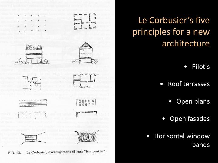 Le Corbusier's five principles for a new architecture