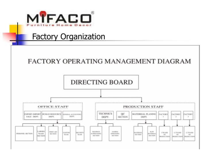 Factory Organization