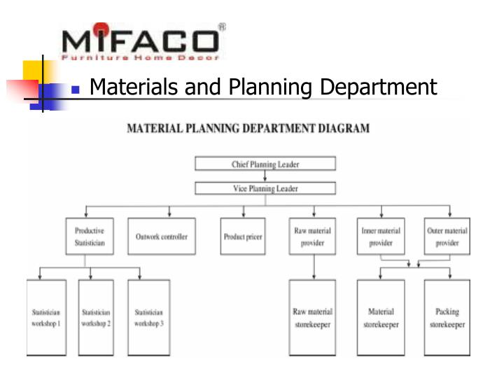 Materials and Planning Department