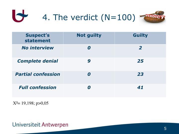 4. The verdict (N=100)
