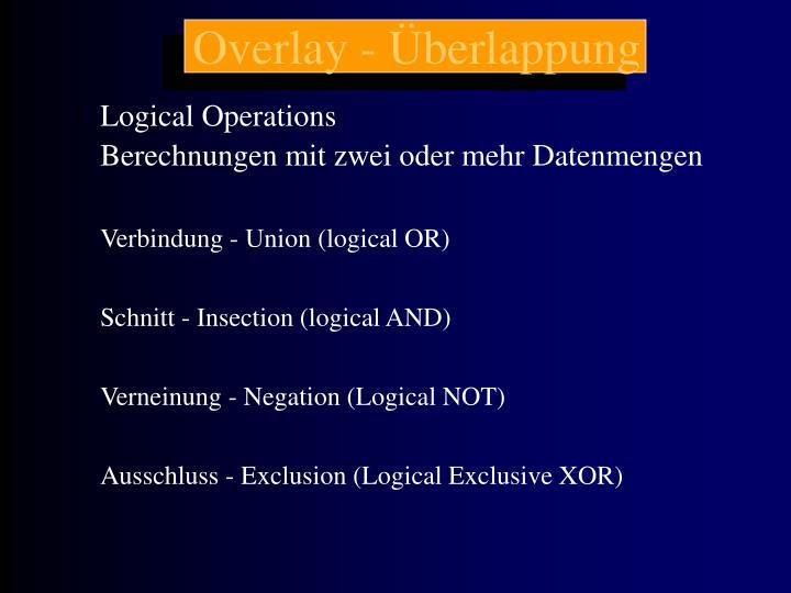 Overlay - Überlappung