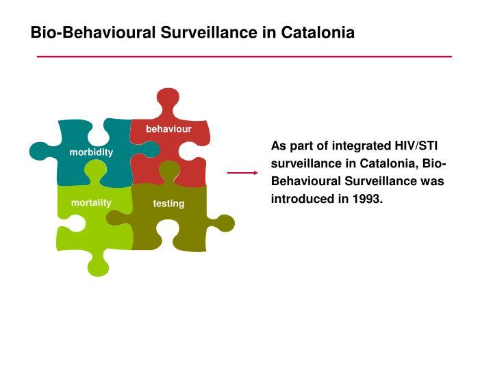 Bio-Behavioural Surveillance in Catalonia