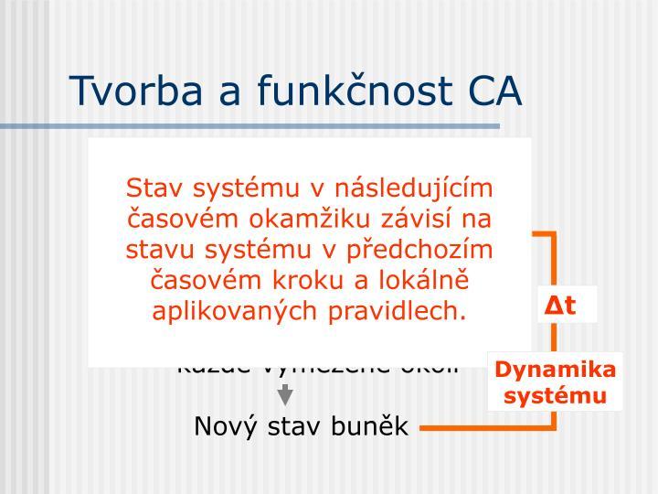 Tvorba a funkčnost CA