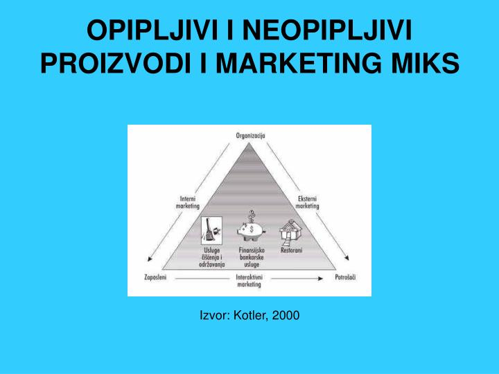 OPIPLJIVI I NEOPIPLJIVI PROIZVODI I MARKETING MIKS