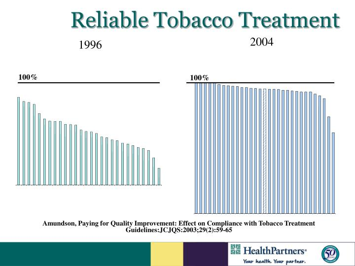 Reliable Tobacco Treatment