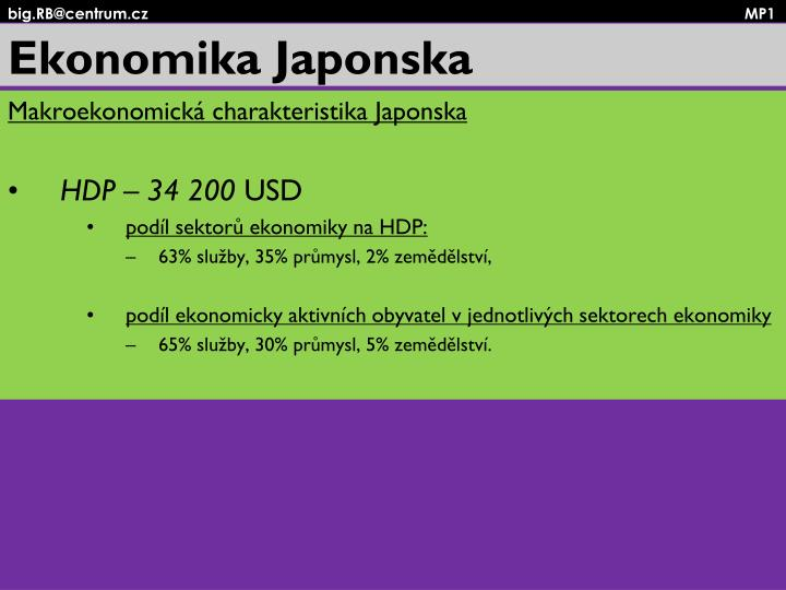 Ekonomika Japonska