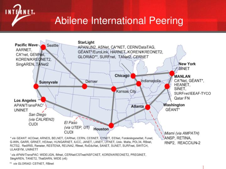 Abilene International Peering