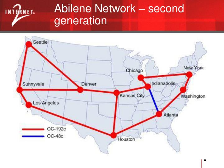 Abilene Network – second generation