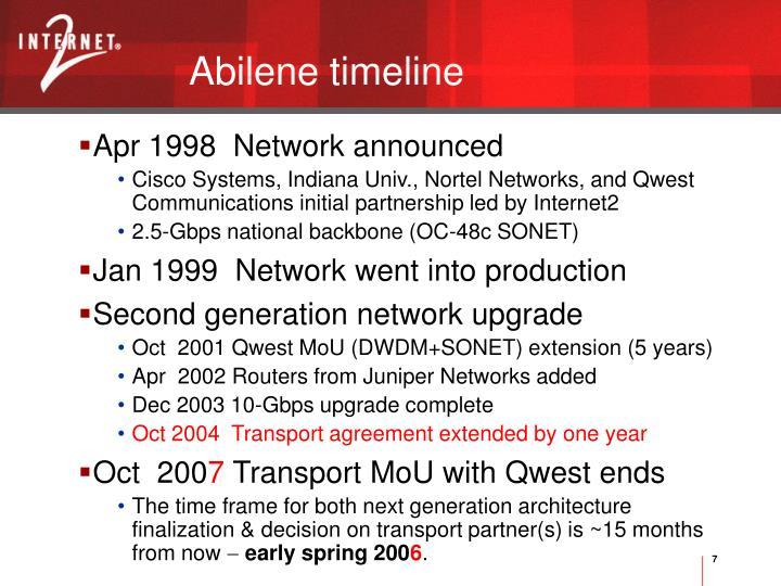 Abilene timeline