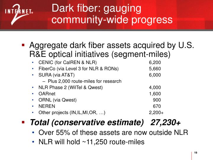 Dark fiber: gauging