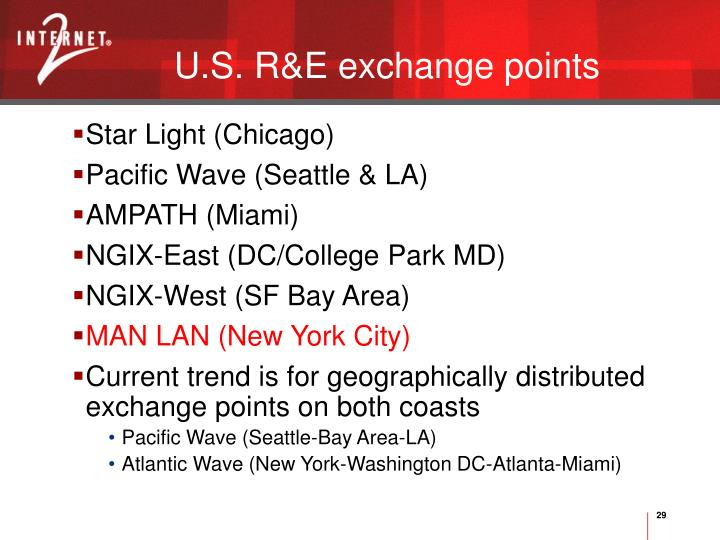 U.S. R&E exchange points