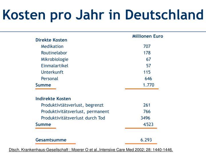 Kosten pro Jahr in Deutschland