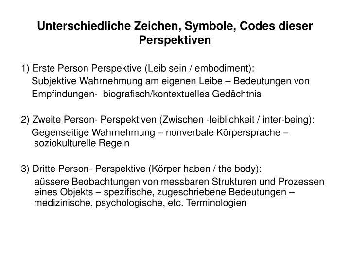 Unterschiedliche Zeichen, Symbole, Codes dieser Perspektiven
