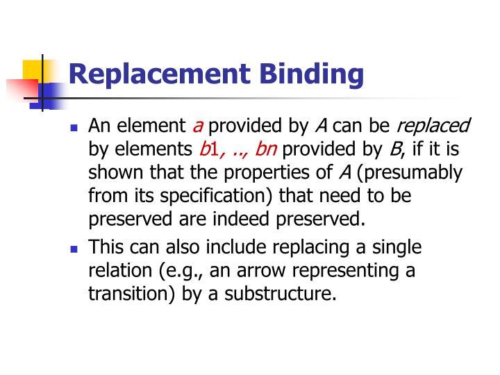 Replacement Binding