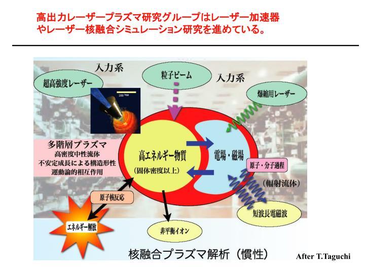 高出力レーザープラズマ研究グループはレーザー加速器