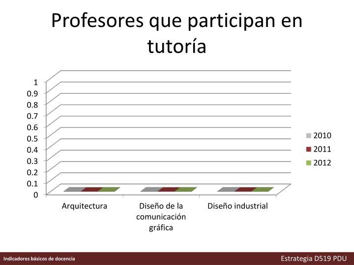 Profesores que participan en tutoría