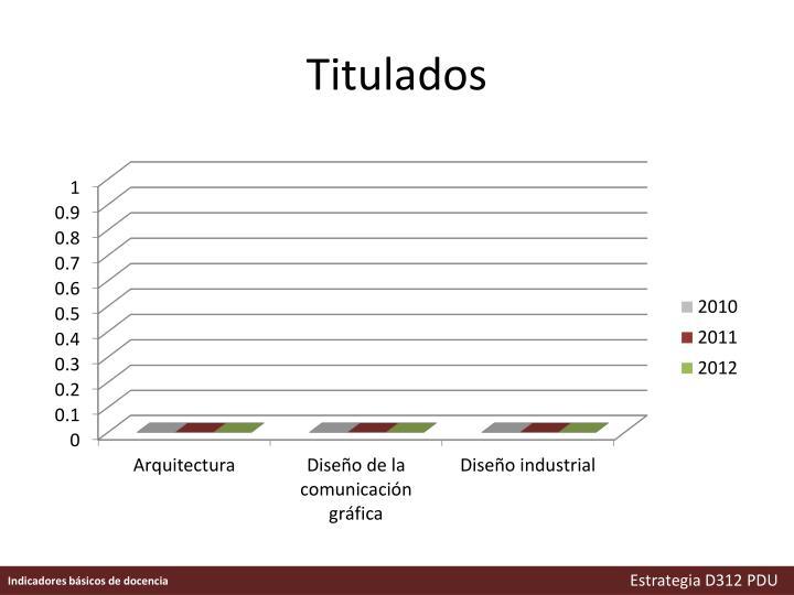 Titulados