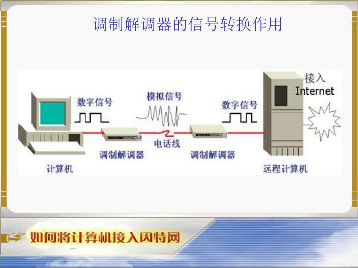 调制解调器的信号转换作用