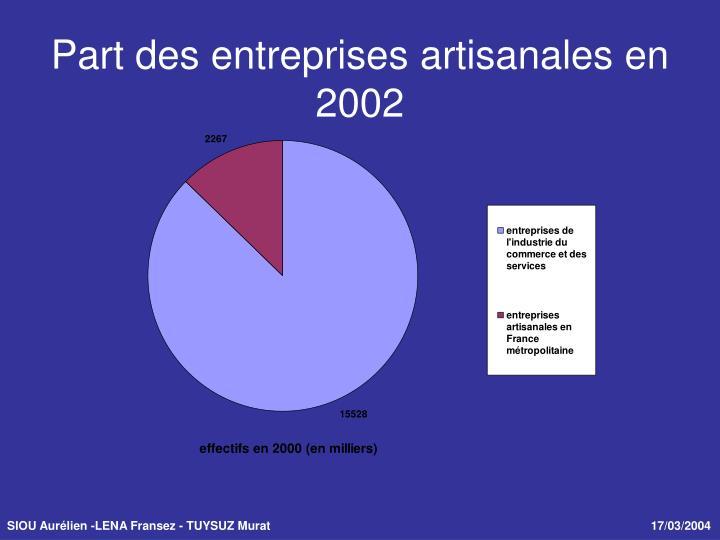Part des entreprises artisanales en 2002