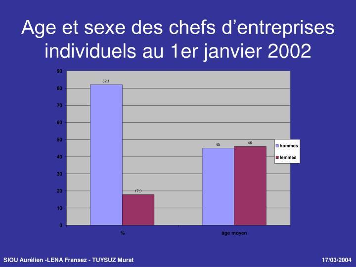 Age et sexe des chefs d'entreprises individuels au 1er janvier 2002