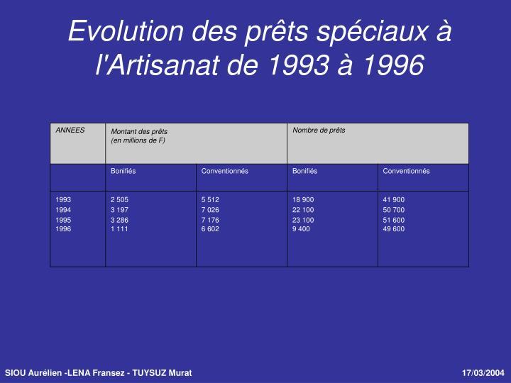 Evolution des prêts spéciaux à l'Artisanat de 1993 à 1996
