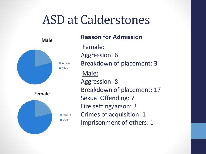 ASD at Calderstones