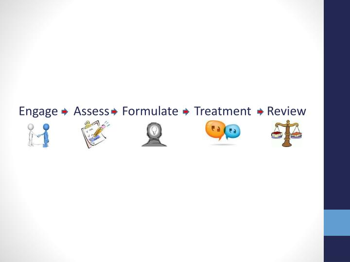 Engage     Assess    Formulate     Treatment     Review