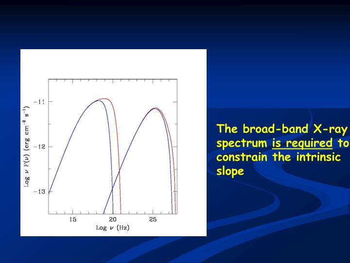 The broad-band X-ray
