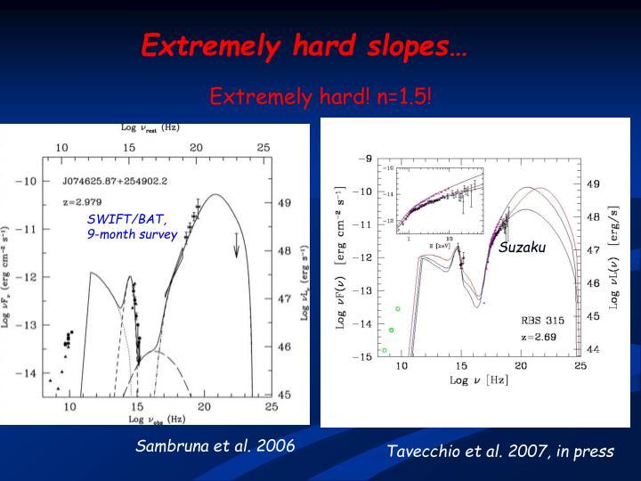 Extremely hard slopes…