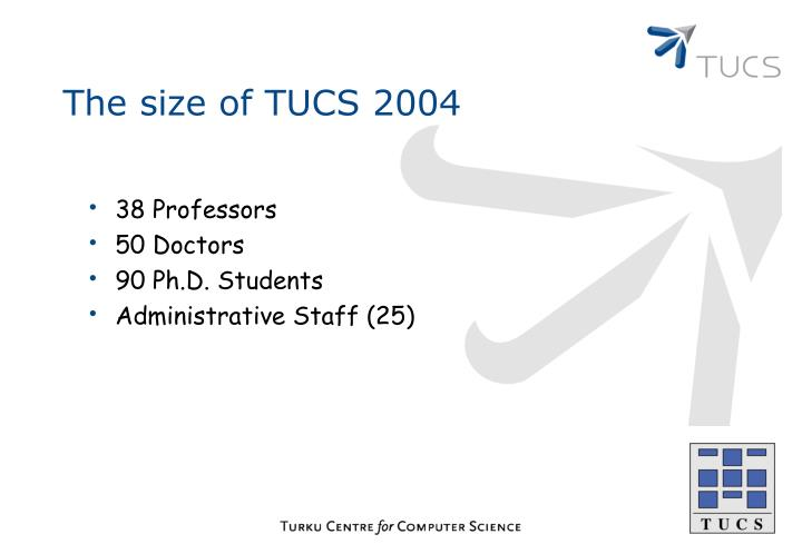 The size of TUCS 2004