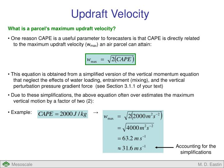 Updraft Velocity