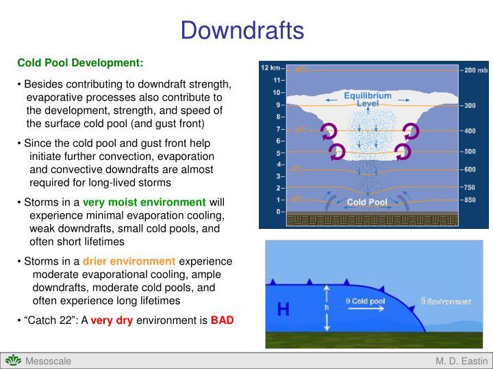 Downdrafts