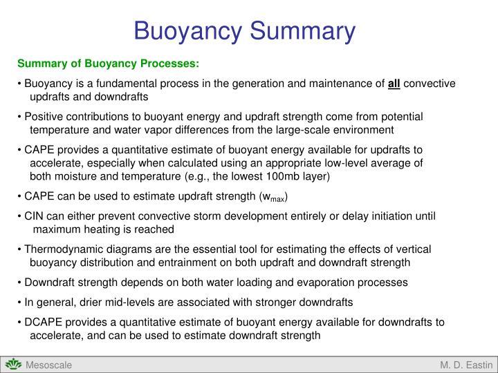 Buoyancy Summary