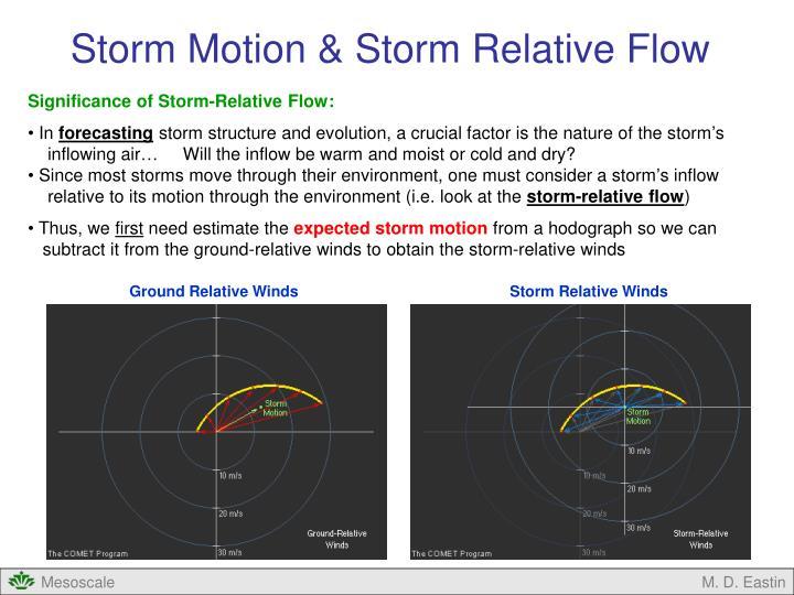 Storm Motion & Storm Relative Flow