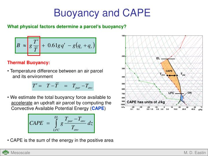 Buoyancy and CAPE