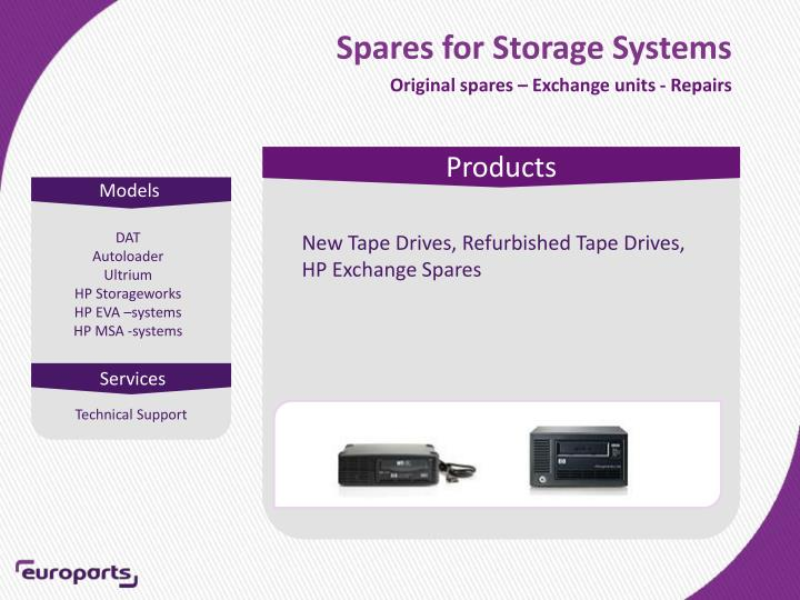 Spares for Storage Systems