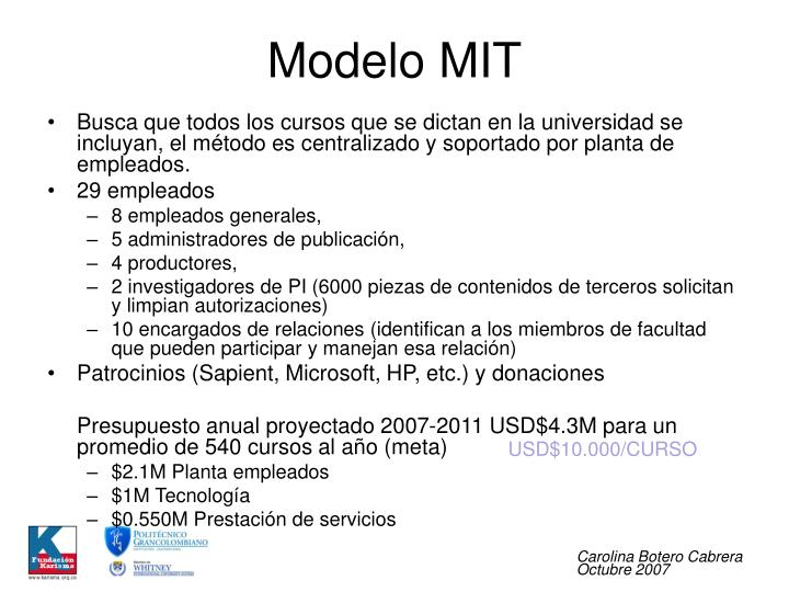Modelo MIT