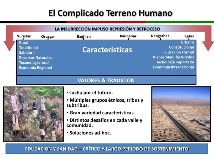 El Complicado Terreno Humano
