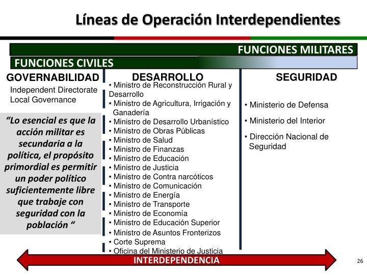Líneas de Operación Interdependientes