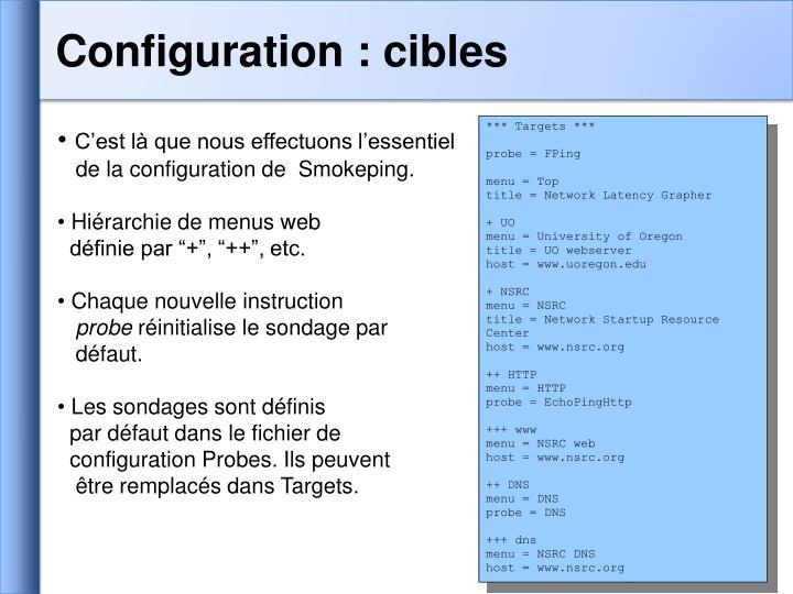 Configuration : cibles