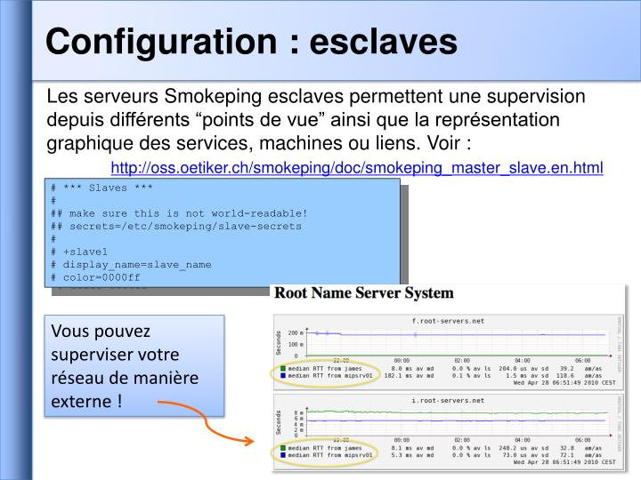 Configuration : esclaves